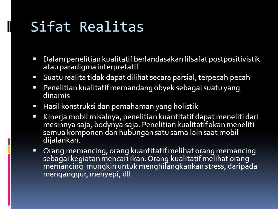Sifat Realitas Dalam penelitian kualitatif berlandasakan filsafat postpositivistik atau paradigma interpretatif.