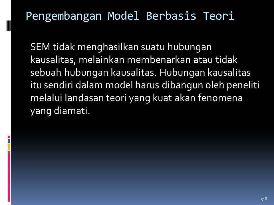 Pengembangan Model Berbasis Teori