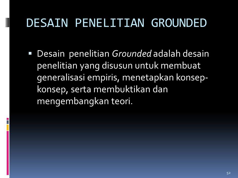 DESAIN PENELITIAN GROUNDED