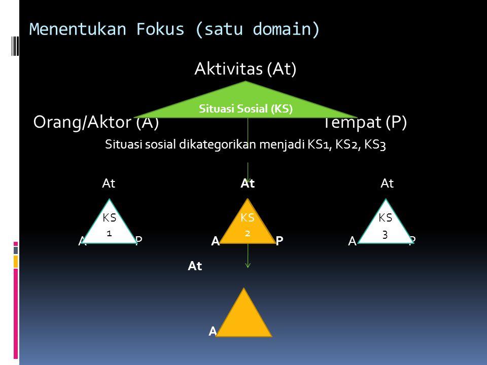Menentukan Fokus (satu domain)