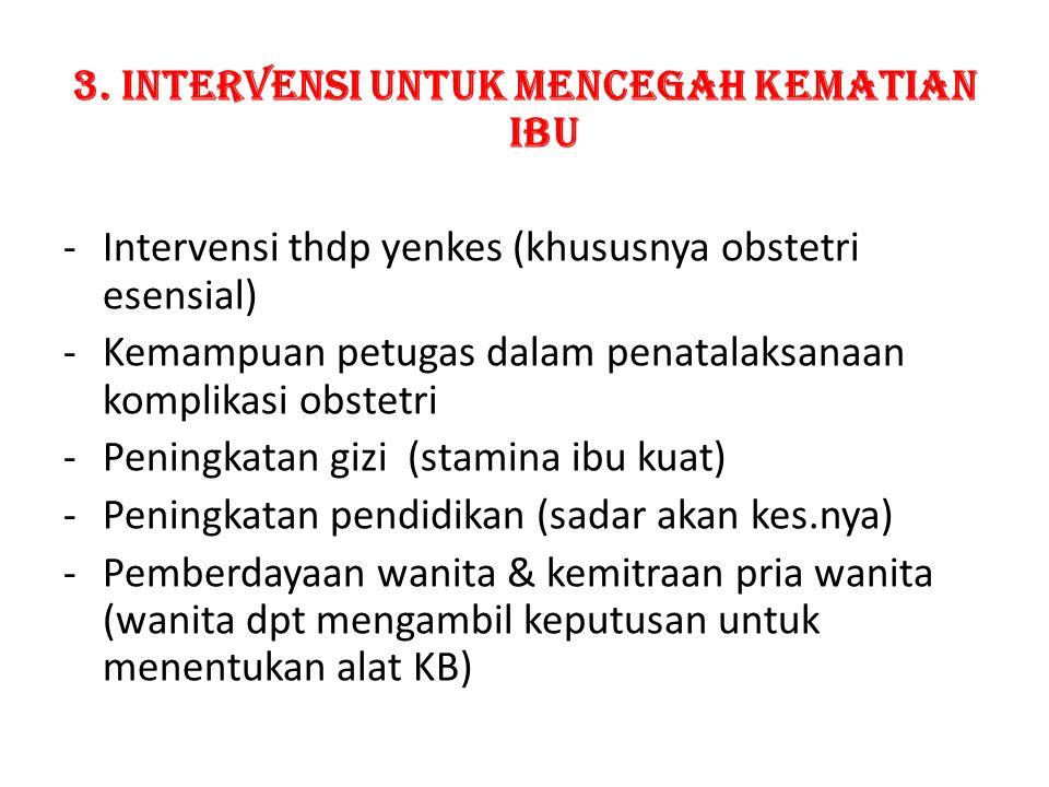 3. INTERVENSI UNTUK MENCEGAH KEMATIAN IBU