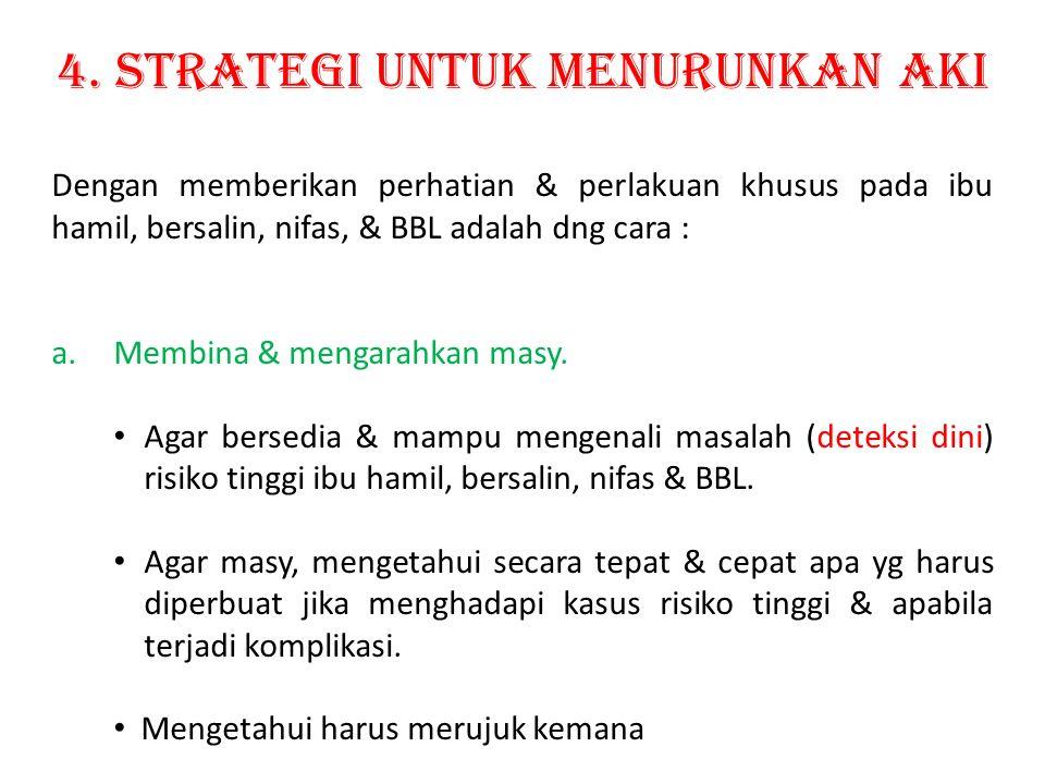 4. STRATEGI UNTUK MENURUNKAN AKI