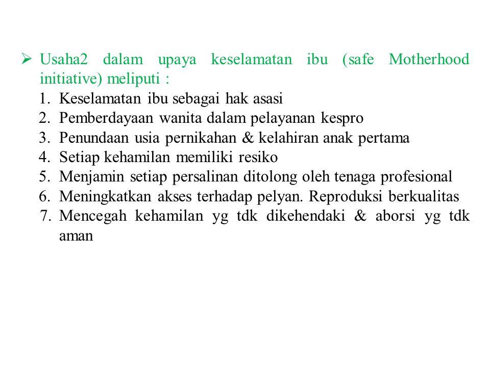 Usaha2 dalam upaya keselamatan ibu (safe Motherhood initiative) meliputi :