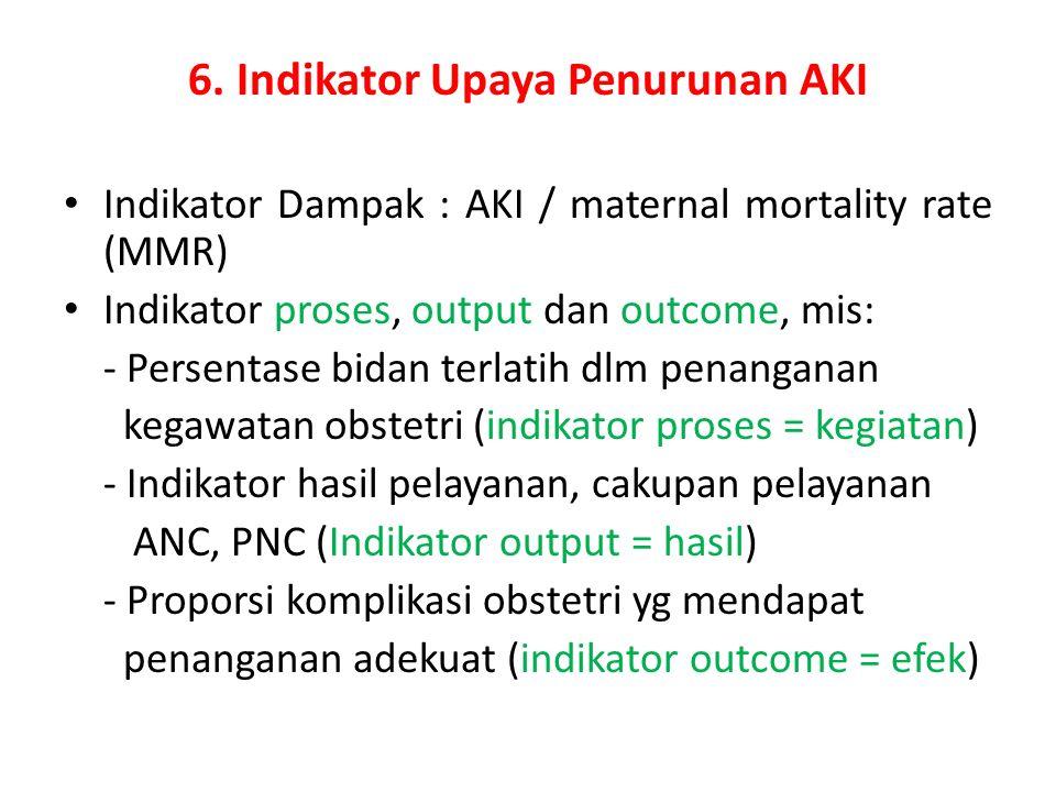 6. Indikator Upaya Penurunan AKI