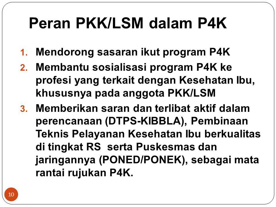 Peran PKK/LSM dalam P4K Mendorong sasaran ikut program P4K
