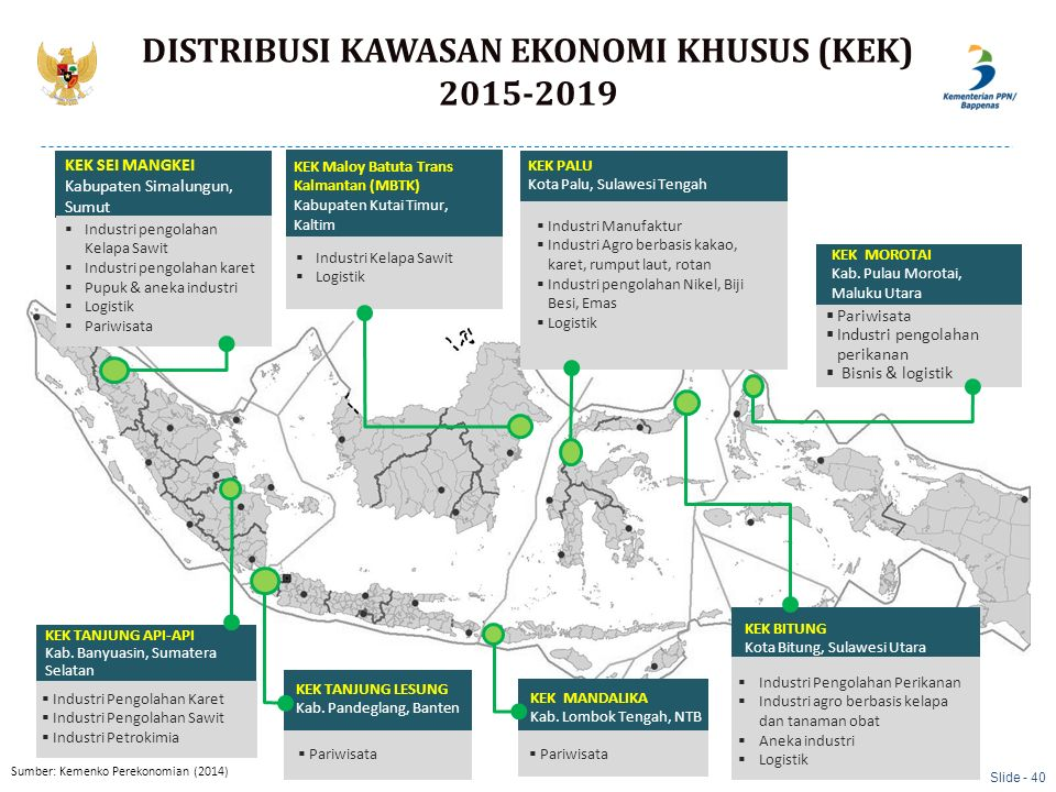 DISTRIBUSI KAWASAN EKONOMI KHUSUS (KEK) 2015-2019