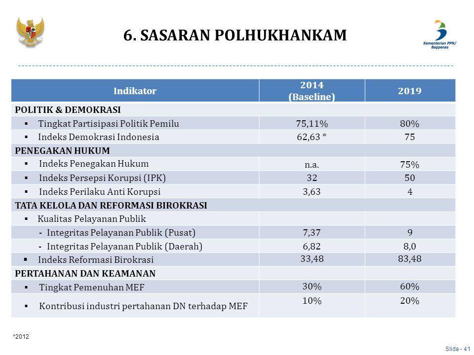 6. SASARAN POLHUKHANKAM Indikator 2014 (Baseline) 2019