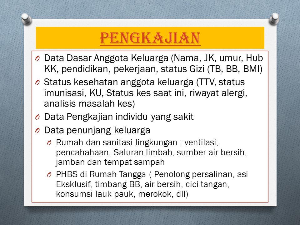 Pengkajian Data Dasar Anggota Keluarga (Nama, JK, umur, Hub KK, pendidikan, pekerjaan, status Gizi (TB, BB, BMI)