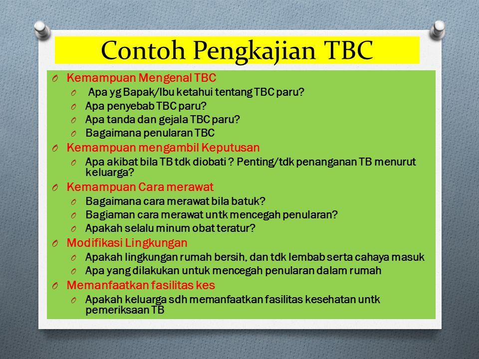 Contoh Pengkajian TBC Kemampuan Mengenal TBC