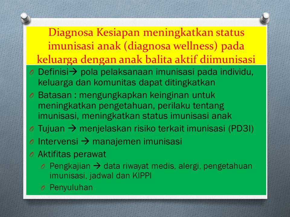 Diagnosa Kesiapan meningkatkan status imunisasi anak (diagnosa wellness) pada keluarga dengan anak balita aktif diimunisasi