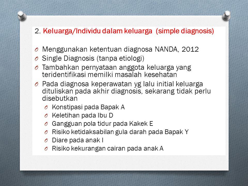 2. Keluarga/Individu dalam keluarga (simple diagnosis)