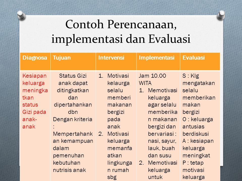 Contoh Perencanaan, implementasi dan Evaluasi