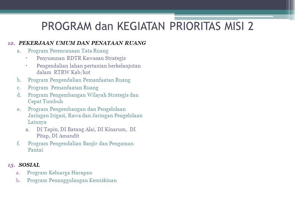 PROGRAM dan KEGIATAN PRIORITAS MISI 2