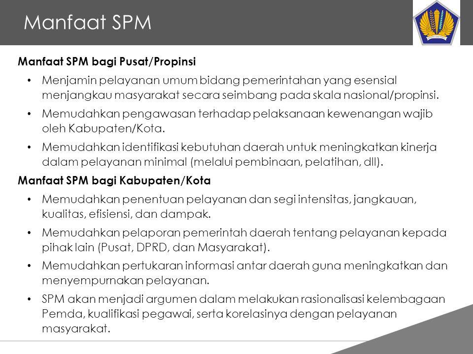 Manfaat SPM Manfaat SPM bagi Pusat/Propinsi