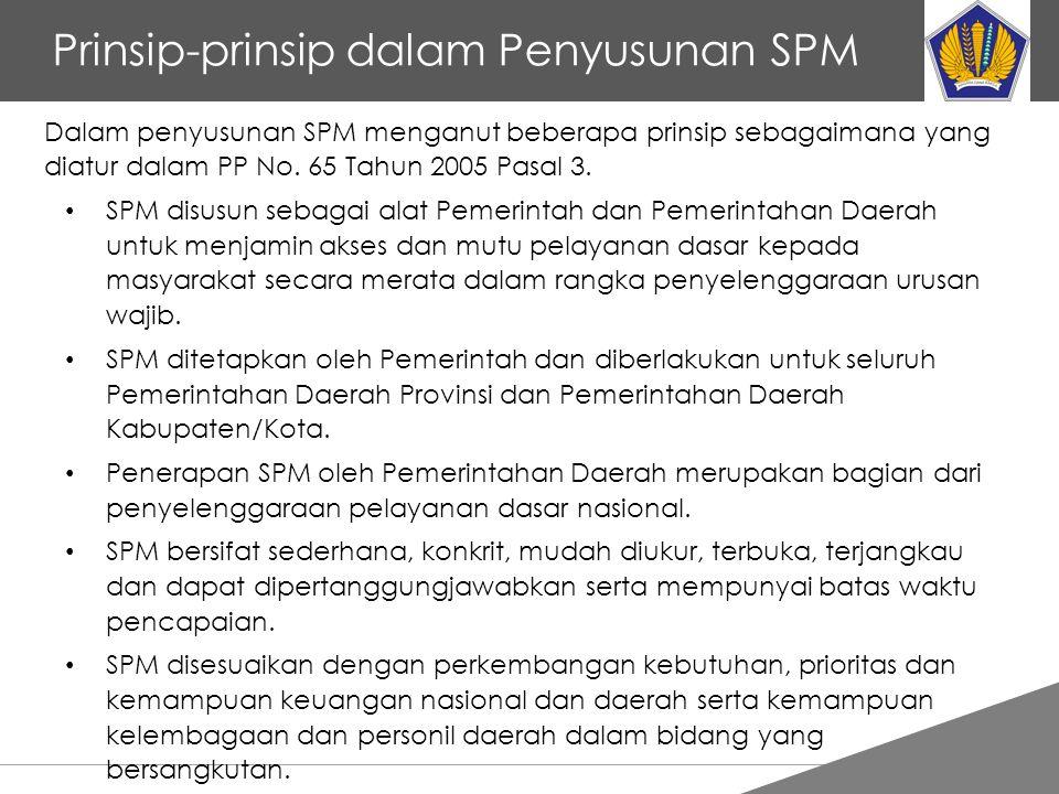 Prinsip-prinsip dalam Penyusunan SPM