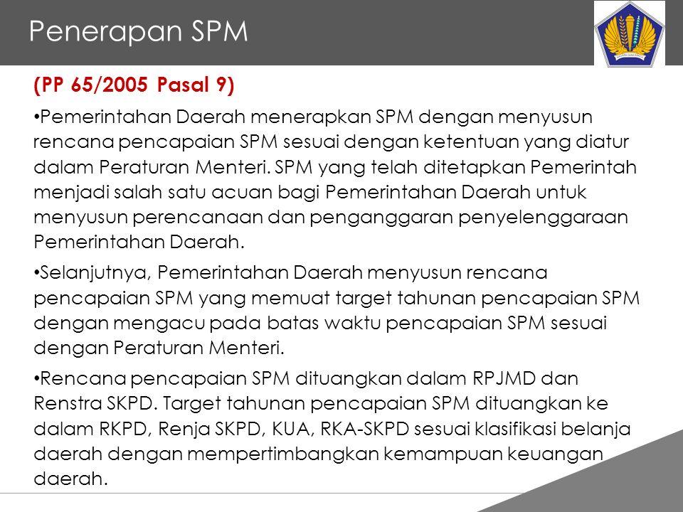 Penerapan SPM (PP 65/2005 Pasal 9)