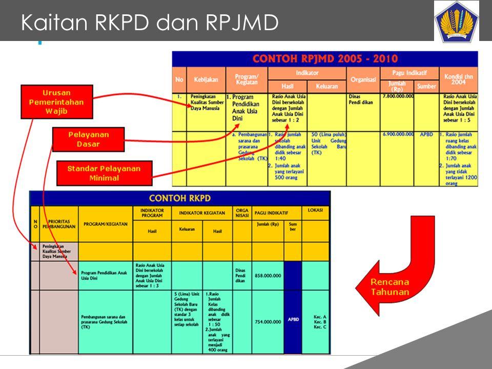 Kaitan RKPD dan RPJMD