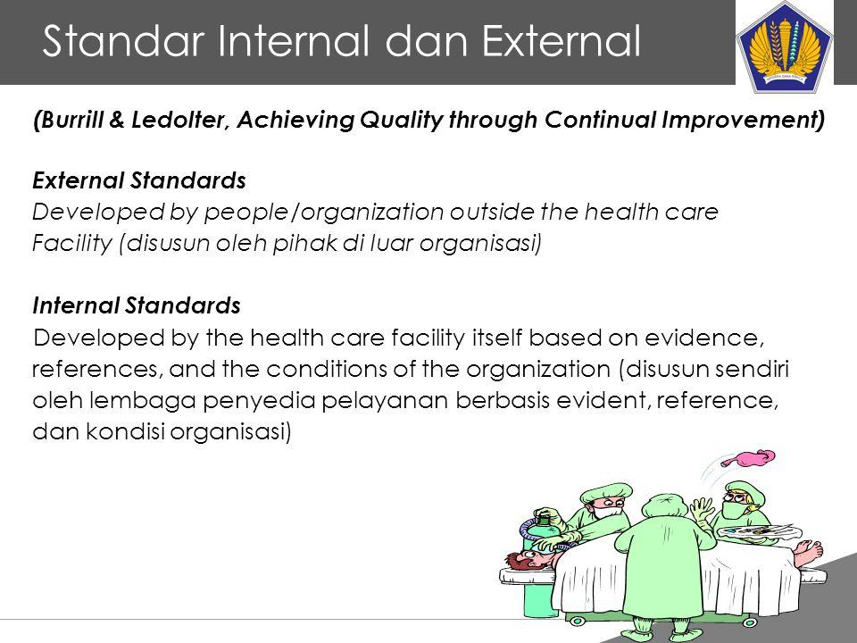 Standar Internal dan External