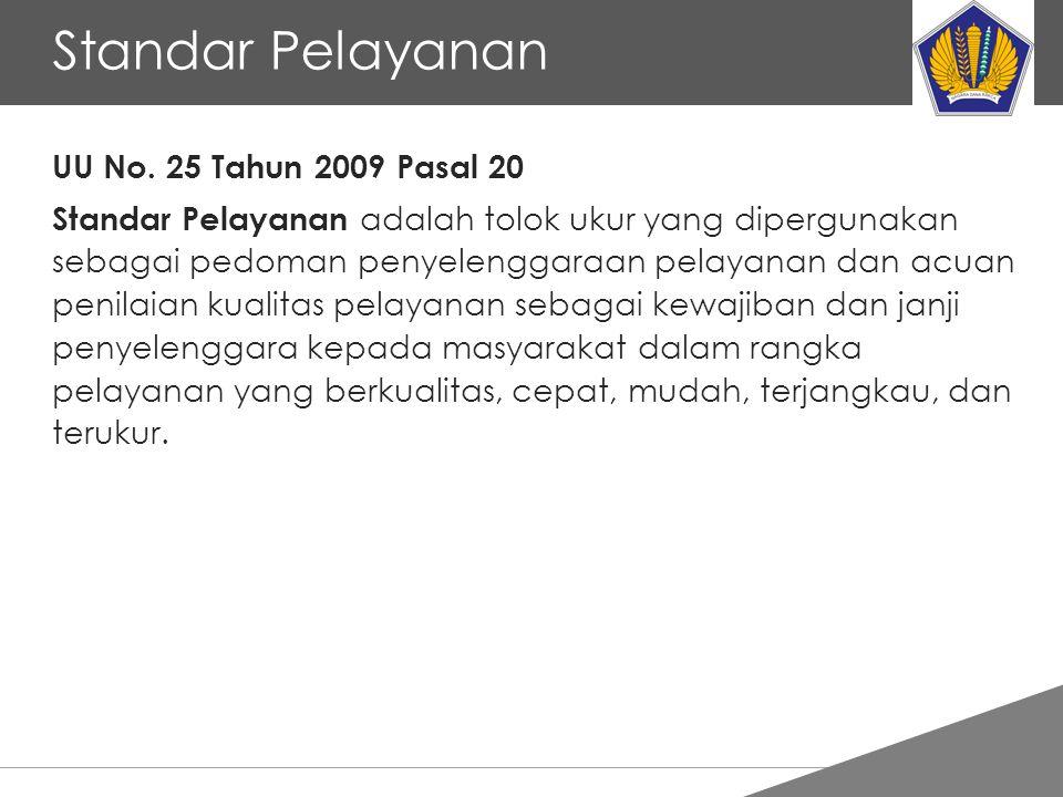 Standar Pelayanan UU No. 25 Tahun 2009 Pasal 20