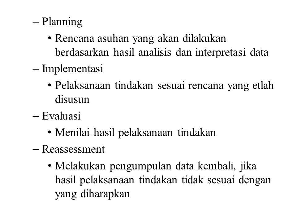 Planning Rencana asuhan yang akan dilakukan berdasarkan hasil analisis dan interpretasi data. Implementasi.