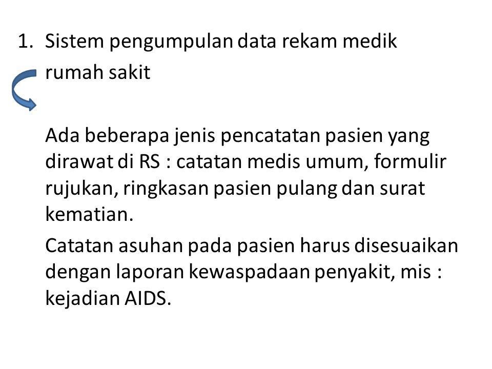 Sistem pengumpulan data rekam medik