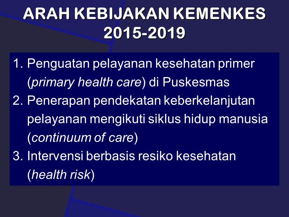 ARAH KEBIJAKAN KEMENKES 2015-2019