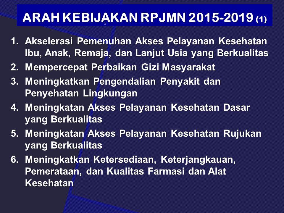 ARAH KEBIJAKAN RPJMN 2015-2019 (1)