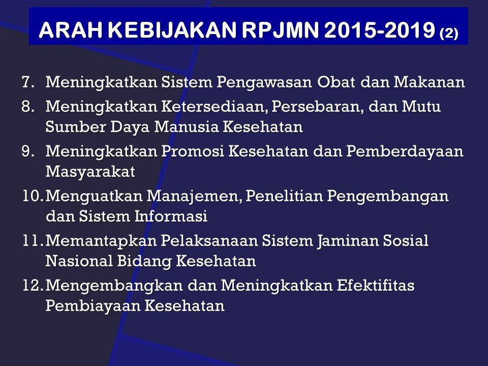ARAH KEBIJAKAN RPJMN 2015-2019 (2)