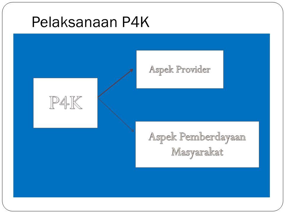 Pelaksanaan P4K Aspek Provider P4K Aspek Pemberdayaan Masyarakat