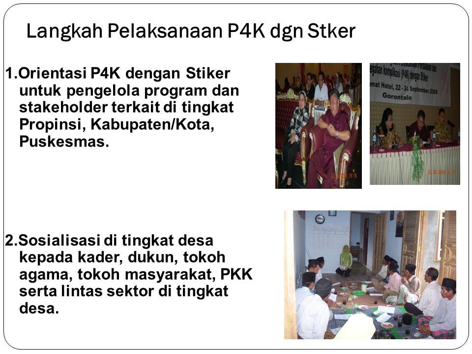 Langkah Pelaksanaan P4K dgn Stker