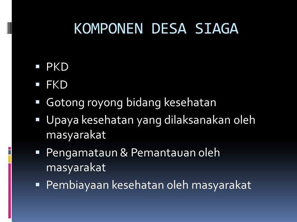 KOMPONEN DESA SIAGA PKD FKD Gotong royong bidang kesehatan