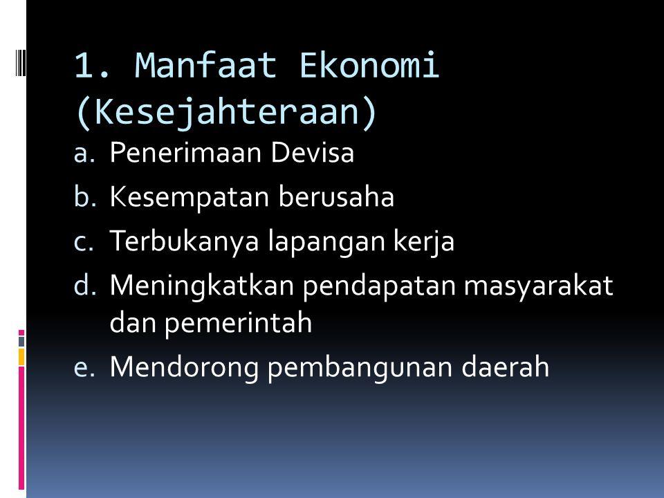 1. Manfaat Ekonomi (Kesejahteraan)