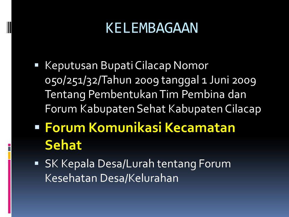 KELEMBAGAAN Forum Komunikasi Kecamatan Sehat
