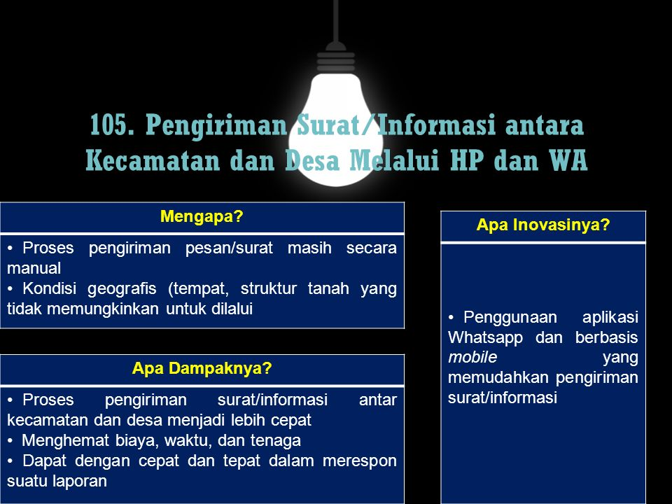 105. Pengiriman Surat/Informasi antara Kecamatan dan Desa Melalui HP dan WA