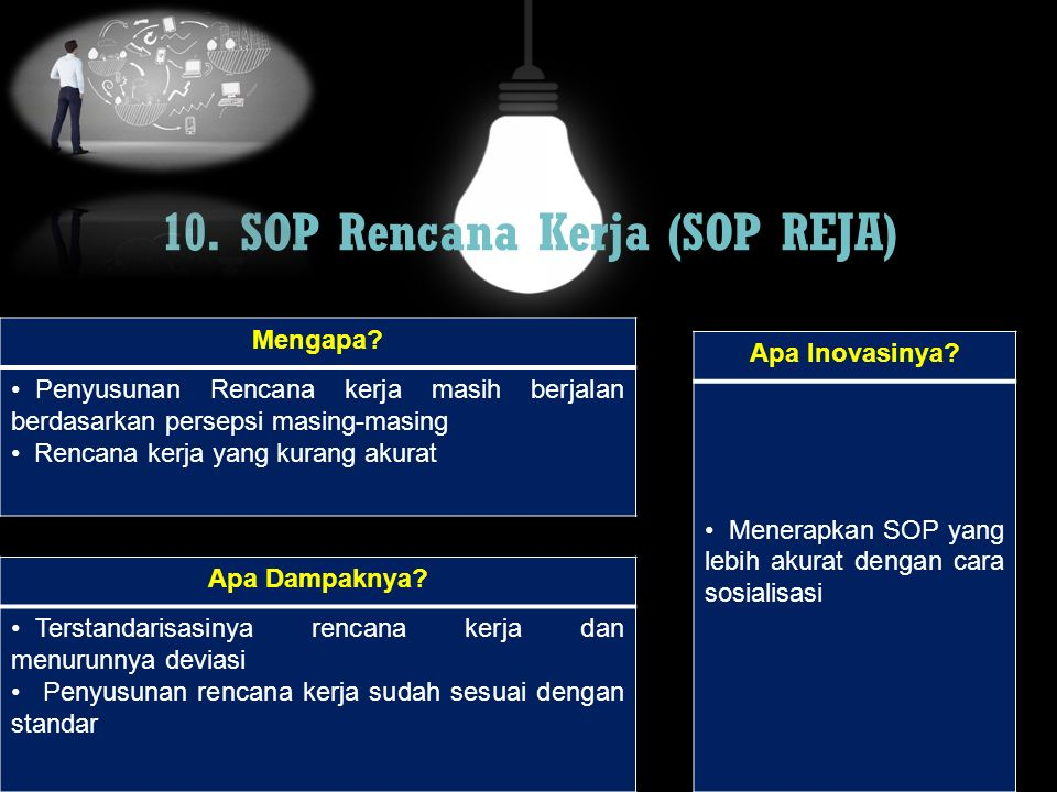 10. SOP Rencana Kerja (SOP REJA)