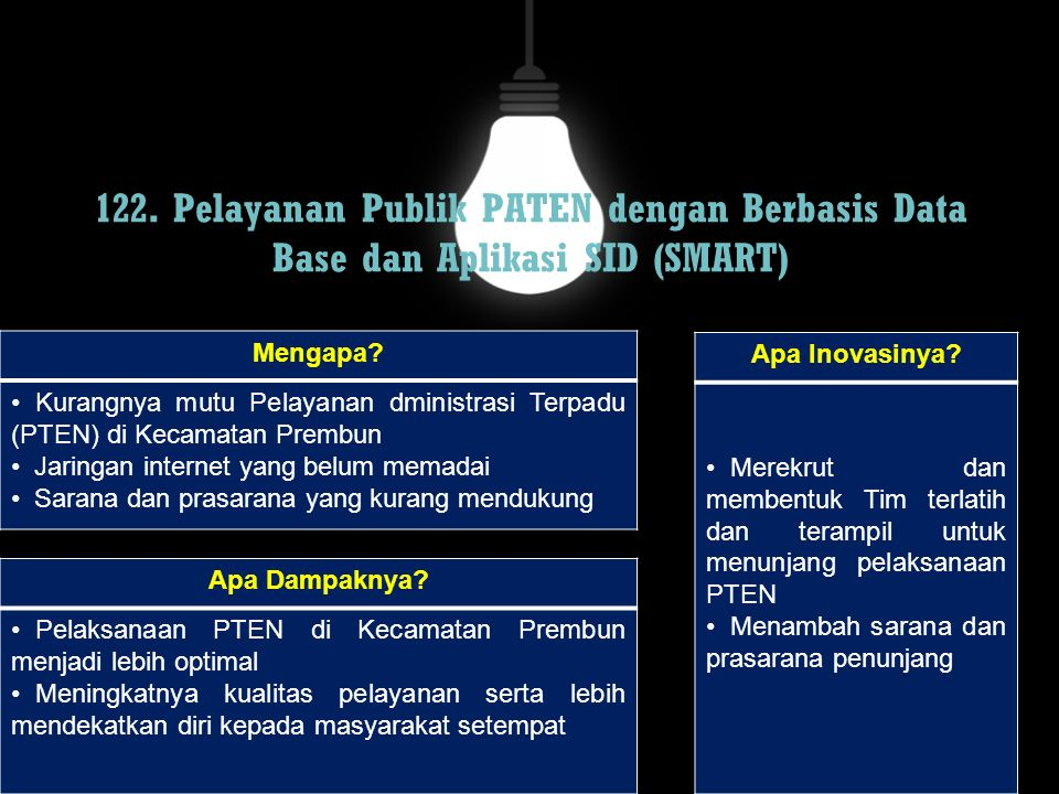 122. Pelayanan Publik PATEN dengan Berbasis Data Base dan Aplikasi SID (SMART)