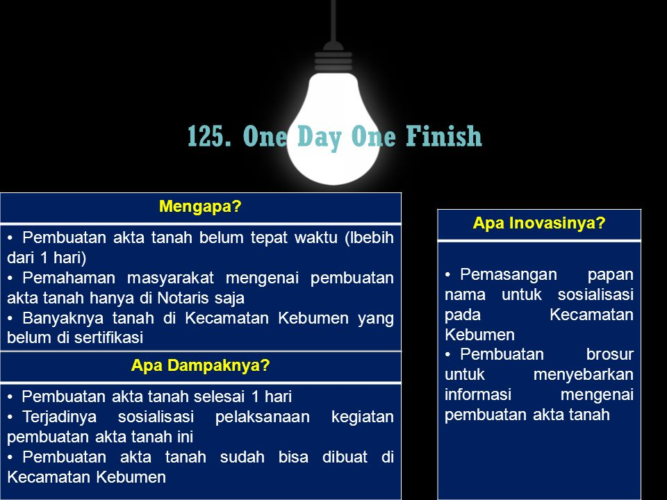 125. One Day One Finish Mengapa Apa Inovasinya