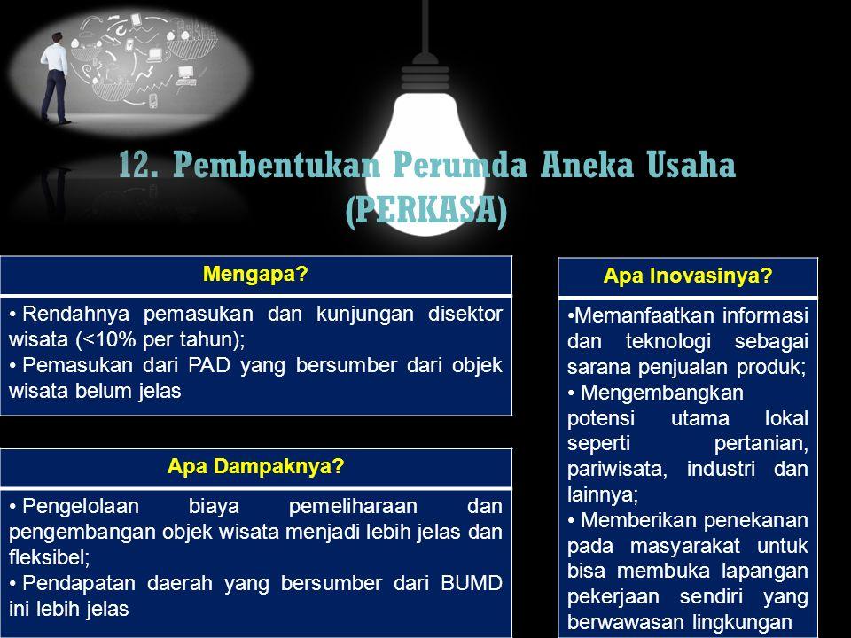 12. Pembentukan Perumda Aneka Usaha (PERKASA)