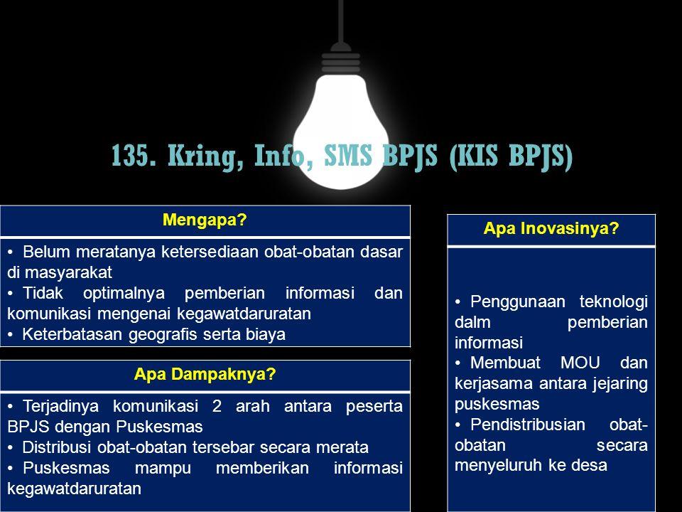 135. Kring, Info, SMS BPJS (KIS BPJS)