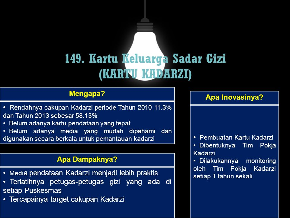 149. Kartu Keluarga Sadar Gizi (KARTU KADARZI)