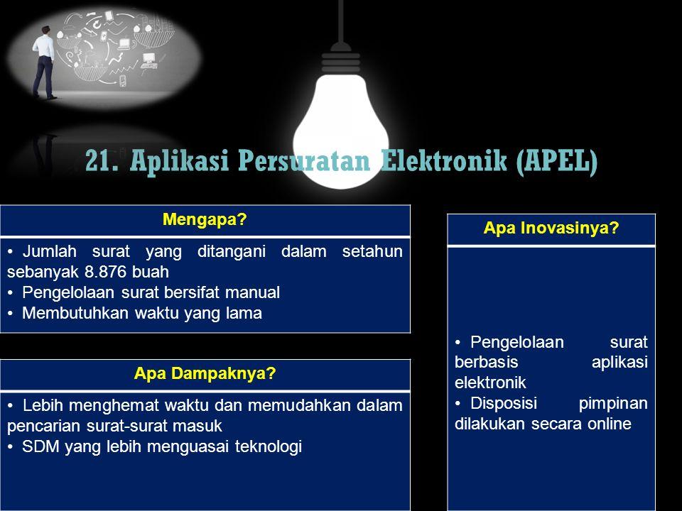 21. Aplikasi Persuratan Elektronik (APEL)