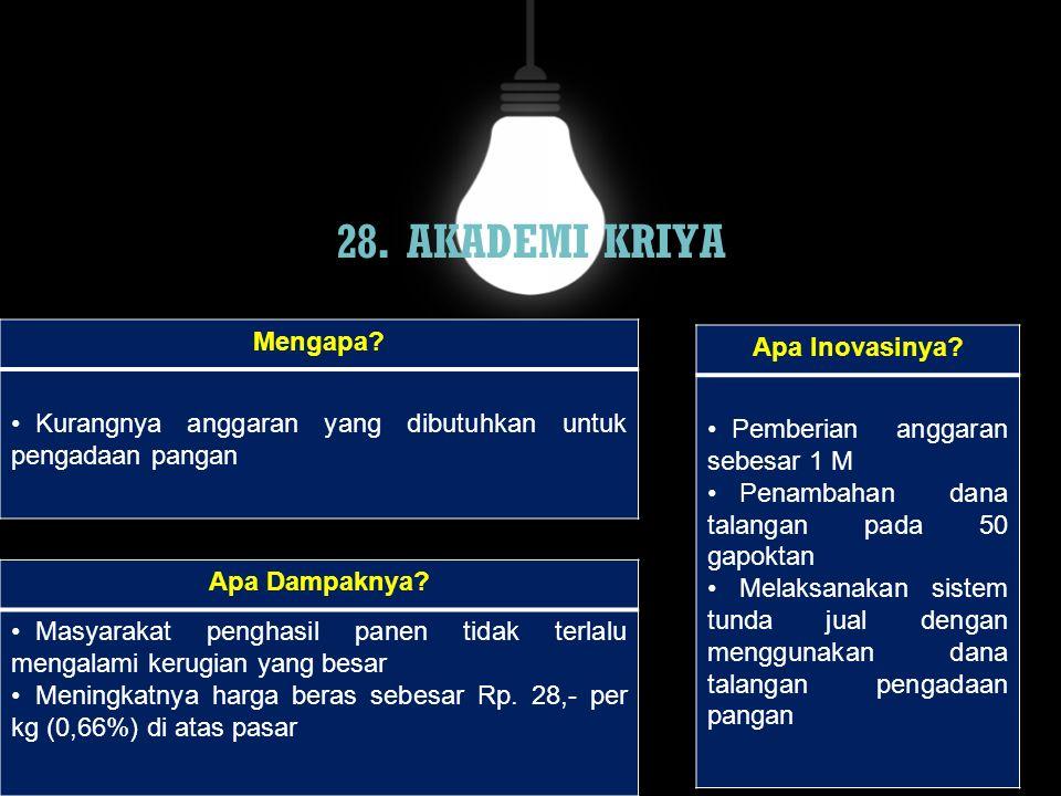28. AKADEMI KRIYA Apa Inovasinya Mengapa