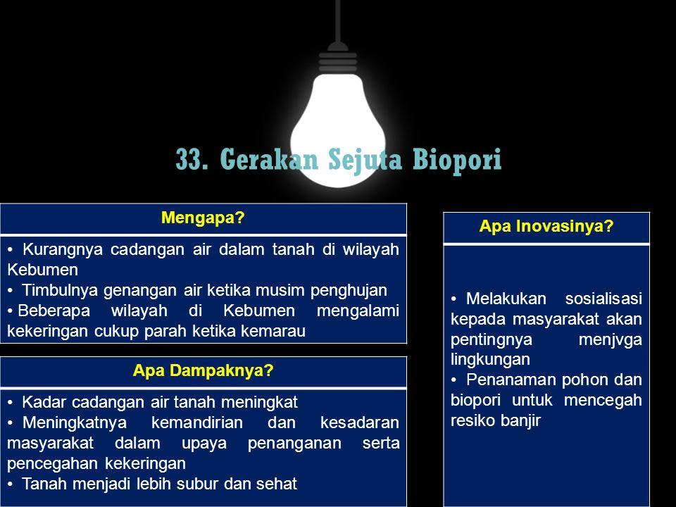 33. Gerakan Sejuta Biopori