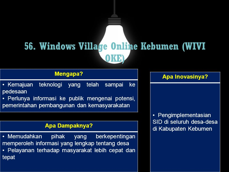 56. Windows Village Online Kebumen (WIVI OKE)