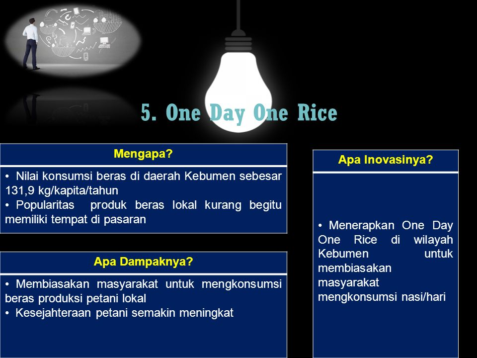 5. One Day One Rice Mengapa Apa Inovasinya
