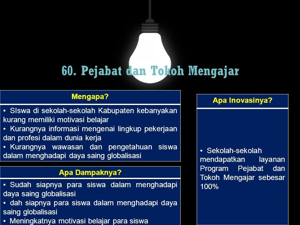 60. Pejabat dan Tokoh Mengajar