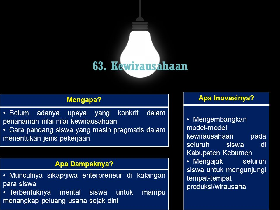 63. Kewirausahaan Apa Inovasinya Mengapa