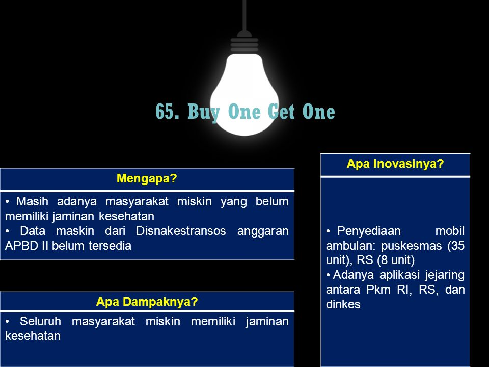 65. Buy One Get One Apa Inovasinya Mengapa