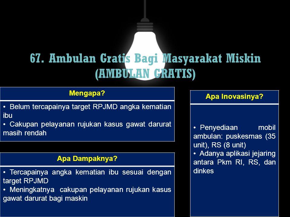 67. Ambulan Gratis Bagi Masyarakat Miskin (AMBULAN GRATIS)