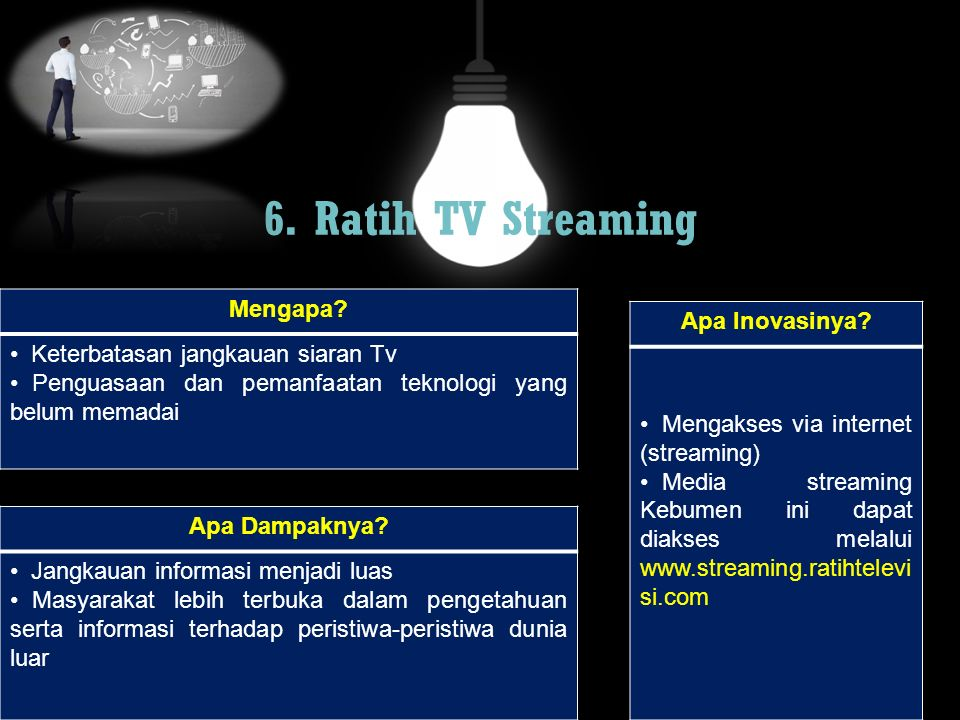6. Ratih TV Streaming Mengapa Apa Inovasinya